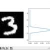 Lenux + tensorflowで作ったDeep Learningの学習済みネットワークを,Windowsに移植して推論する (2)