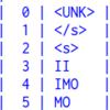 言語モデルメモ(palmkit)その1(with Witten-Bell backoff)