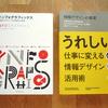 「インフォグラフィックス」と「情報デザインの教室」2冊揃い踏み。