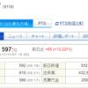 【適示開示】キング(8118)の中間決算発表と株価へのインパクト 2