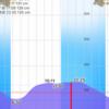 2019/9/6  釣行記  9月のホームリバー調査…パーフェクトボウズ