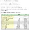 ポーカーの役の確率問題(10)の解