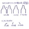 文字のデザインに筆記具が与える影響
