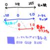 水のマテリアル研究⑨ ノーマルマップの色が場面によって違う理由