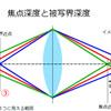 ピントが合っているように見える範囲・被写界深度:ボケとパンフォーカス(2)