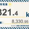 9/22〜9/28の総発電量は750.8kWh(目標比124%)でした