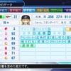 仁藤投手、引退する(パワプロ2018マイライフ・21年目)