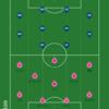La Liga2部昇格PO第一戦 FCバルセロナ B 対 UCAMムルシアCF