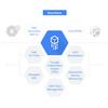Googleの新サービスCloud Service Platform。Istioなどを利用。