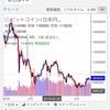2018.04.22/ここ最近の仮想通貨相場なチャートな感じ。