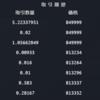 BTC FX ロスカットくらって24万マイナス乙