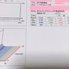 新横浜駅【不育症専門病院】杉ウイメンズクリニックの再診に行って来ました!