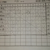 【卓球・結果】めしだ会長96練習会&ワンピースとちぎ卓球大会