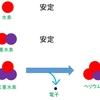 テクネチウムとプロメチウム 天然には存在しない2原子