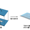 マイクロ流体チップへの定着