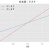matplotlib のグラフに日本語を表示する方法(文字化け対応)