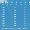 【日常メモ】夏の日の出と日の入・気温・服装・セミ