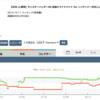 【仕入れ】monozonというプラグインを入れることで商品の過去の販売数が丸分かりに!