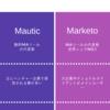 【インフォグラフィック】MauticとMarketoの違いについて