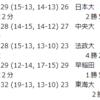 【ハンドボール】2019関東学生ハンドボール秋季リーグ 9/28、29