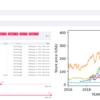 【Streamlit】株価データのお手軽GUI分析