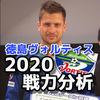 【徳島ヴォルティス】2020移籍・スタメン・戦力分析(2/29時点)