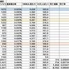 都筑区のコロナウィルス陽性者数(2021.03.05)