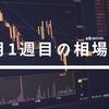 【10月1週目】FXの今週の相場を予想してみた!【ドル円】