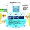 日本全国の水産高校を勝手に紹介 2019年度その1(九州編)