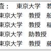 千田有紀著・博士論文「『家』のメタ社会学」を読む(1)「戸田は戦後的状況とは異なり、日本の家族を欧米の家族と相反するものとは捉えなかった」(17頁)??