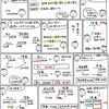 簿記きほんのき123 帳簿の締め切り(収益と費用の振り替え)