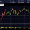株式投資ブログ10月28日