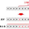 AtCoder ABC 138 D - Ki (緑色, 400 点)