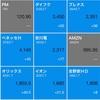 日本株、米国株のホールド状況(6月2日時点)
