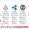 暗号通貨の取引手数料が衝撃的に格安、しかも日本語対応❗️❗️コインチェックも危機だな