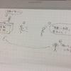【プログラミング】初心者、Pythonを学ぶ Part7 変数を習う