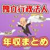 【2019年最新まとめ】独立行政法人の年収は717.8万円!給与、ボーナスをまとめました!