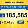 宮崎県三股町1号発電所の8月分のチェンジコインを分配しました