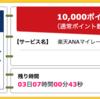 【ハピタス】みんなdeポイント、楽天ANAマイレージクラブカード新規発行で10,000ポイント(9,000マイル)+楽天ポイント最大8000ポイント+ANA楽パック4000円分のクーポン!