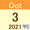 投資実績(2021年9月末時点) / 前月比14万円以上のマイナス 勝者:アクティブ投信ブロガー