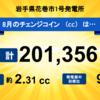 岩手県花巻市の発電所の8月分のチェンジコインを分配しました