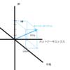 連作空間と楽しい線形代数学のはなし