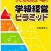 週刊先生日記 第15号 2月21日(日)〜2月27日(土)