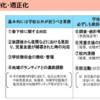 学校における働き方改革に関する総合的な方策(3)