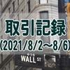 2021/8/2週の米国株オプション取引(確定利益$889、含み損$-4,997)