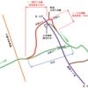 岩手県 一般県道明戸八木線「小田の沢(こだのさわ)工区」と一般県道八木港線が開通