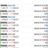 【 5月 25日 】FX自動売買記録:ユーロドル