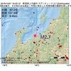 2016年10月01日 19時23分 新潟県上中越沖でM2.7の地震