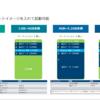 vSphere ESXi のブートディスクパーティションの変遷