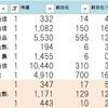 8.15用ストップ高銘柄チェック更新! しかし、すでに先物500円位逝ってます・・・ヤバイネ